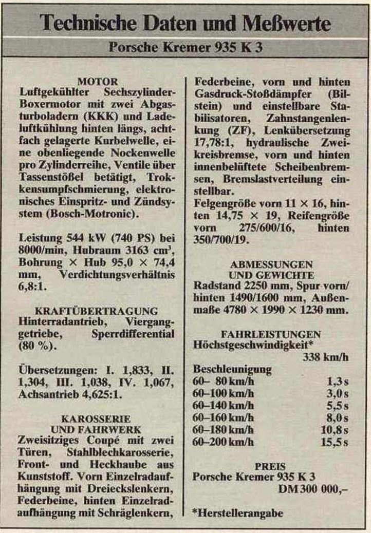 PorscheKremer935K3Strassenversion.jpg