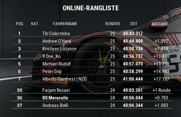 onlinerangliste.png