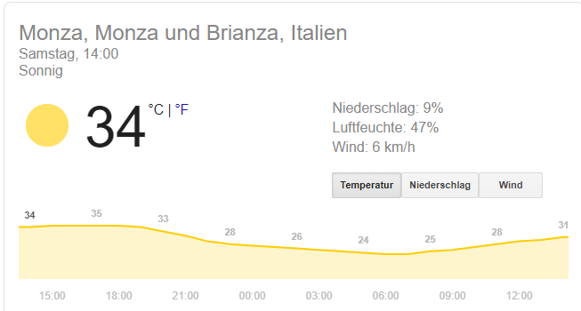 wetter_2020-08-01.png